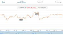 Cal-Maine Foods Beats Quarterly Estimates, Sees More Price Volatility