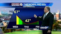 Stormy weather on the horizon this week