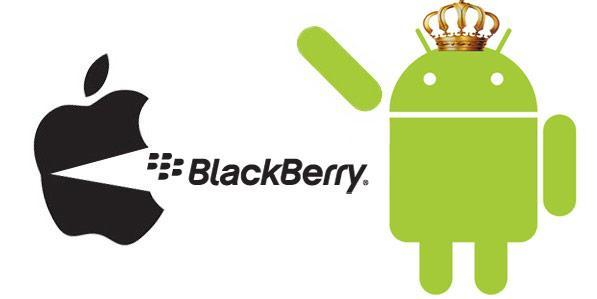Android still king of the US smartphone hill, Motorola facing a market nosedive