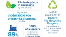 Hasbro Advances Major Corporate Social Responsibility Priorities Including Eliminating Plastic in Packaging, Expanding Toy Recycling Program Globally and Furthering Environmental Assessments of Suppliers
