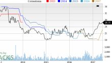 Top Ranked Momentum Stocks to Buy for June 2nd