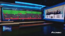 Opening Bell, July 10, 2018