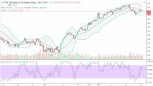 FTSE 100 Price Forecast January 23, 2018, Technical Analysis