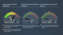 What Does HarborOne Bancorp, Inc.'s (NASDAQ:HONE) P/E Ratio Tell You?