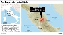 Strong twin quakes rock central Italy