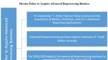 Thermo Fisher to Acquire BDX's Advanced Bioprocessing Business