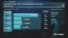 After the Fed increases rates