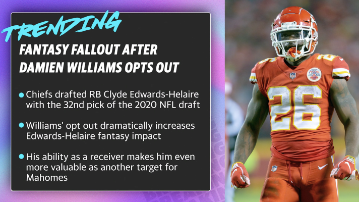 Fantasy fallout after Chiefs RB Damien Williams opts out of 2020 season