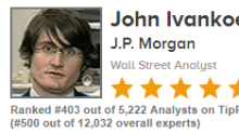 JP Morgan's 2H19 Outlook: 3 Stocks to Add, and 1 to Avoid