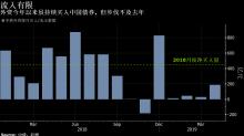 中美談判變數令外資對中國股債興致寥寥 人民幣保7之路或愈顯艱辛