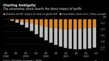 The Price Tag for Global Trade-War Uncertainty Is $585 Billion
