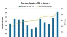 Solid Rise in Germany Services PMI: Is Business Climate Healthy?