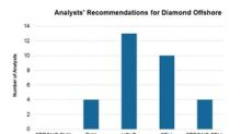 Wells Fargo Revised Target Price for Diamond Offshore and Ensco