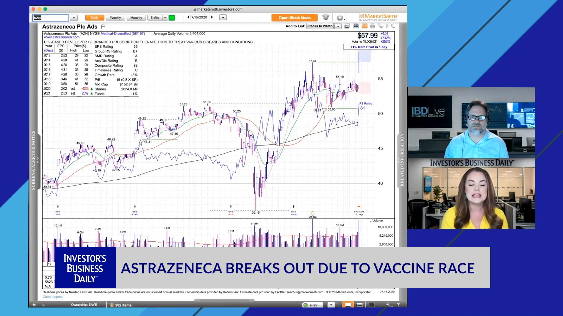 AstraZeneca Breaks Out Due To Vaccine Race Video