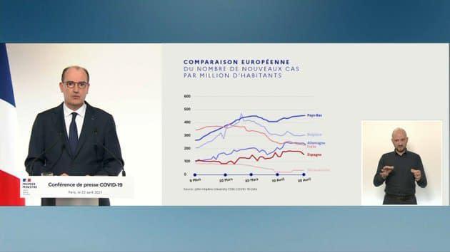Nouveaux cas de Covid-19 en Europe: la France absente du graphique de Castex pendant sa conférence de presse