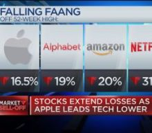 Expert: Sell-off in FANG pulling down the rest of Nasdaq ...