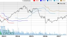 BorgWarner (BWA) Q2 Earnings Beat Estimates, Outlook Up
