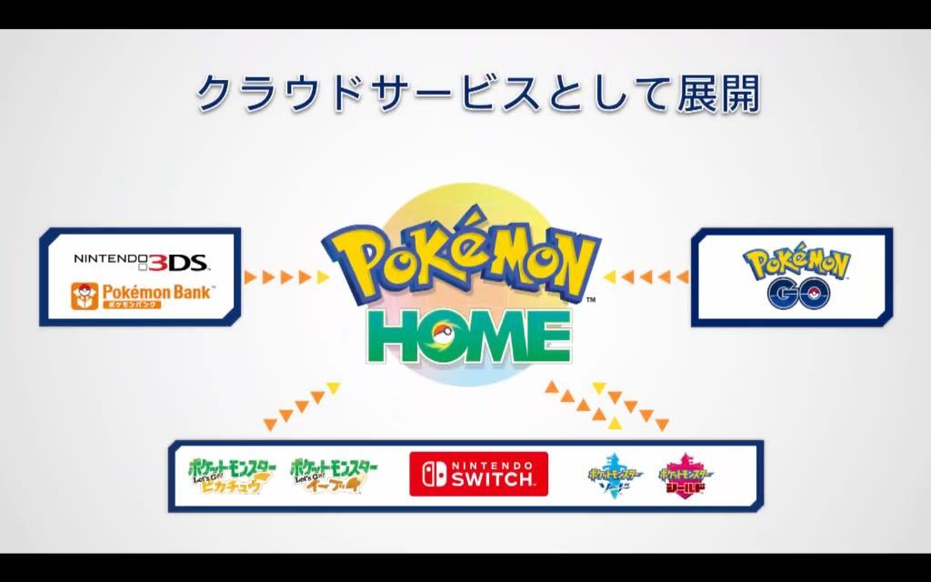 《Pokemon Home》跨平台服務