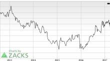 Landauer (LDR) Shows Strength: Stock Moves 7.6% Higher