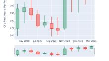 P/E Ratio Insights for Cigna