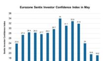 Eurozone Investor Confidence Still Weak: What's the Impact?