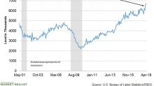 A Sign That the Jobs Market Could Tighten More