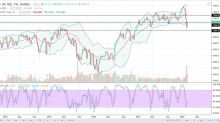 FTSE 100 Price forecast for the week of February 19, 2018, Technical Analysis