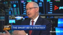 How smart beta ETFs are outperforming the market this year