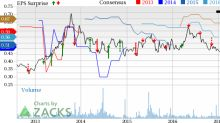 Consolidated Water (CWCO) Misses Q2 Earnings and Revenues