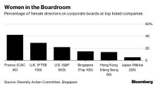 Tencent, Softbank All-Male Boards Spur Call For Change in Asia