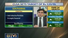 CLSA Bullish On Sun Pharma, Sets Target Of Rs 520 Per Share