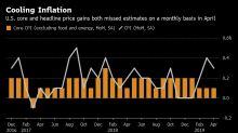 U.S. Consumer Prices Trail Estimates, Testing Powell's View