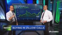 Options bulls bet on Zillow & Mosaic