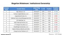 Top Institutional Investors' Views on Magellan Midstream