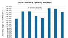Did Old Dominion Widen Its 4Q17 Operating Margins?