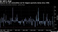 Returns for Soft Commodities Haven't Been This Bad Since 1986