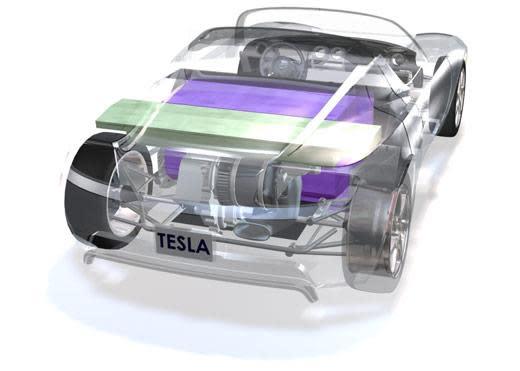 EcoloCap claims nanotube-infused Lithium-X battery has 99 percent efficiency, fuels our long-range EV dreams