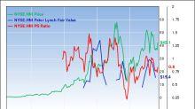 6 Low Price-Sales Stocks