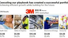 Better Dividend Aristocrat: 3M or Dover?