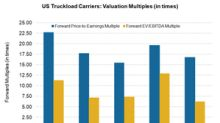 How the Market Values Major Truckload Carriers