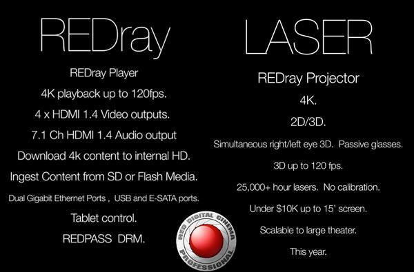 RED teases 4K REDray player and projector for the theater / millionaire set