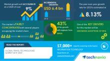 Burden of COVID-19 on the Market & Rehabilitation Plan | Travel Technologies Market 2019-2023 | Growing Adoption of RPA to Boost Growth | Technavio
