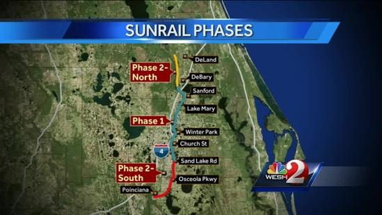 SunRail funding in jeopardy
