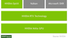 NVIDIA Brings Deep Learning to Visualization