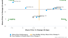 Hunan Hansen Pharmaceutical Co. Ltd. breached its 50 day moving average in a Bearish Manner : 002412-CN : February 13, 2017