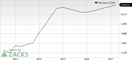 Nielsen Holdings CBS Radio Renew Audio Ratings Agreement