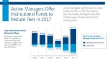 Active Managers Offer Institutional Funds to Reduce Fees, According to Broadridge Financial Solutions