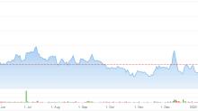 Analysts: 3 Healthcare Stocks to Buy on Coronavirus Weakness