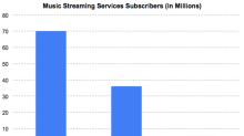 Why Pandora Is Acquiring AdWizz