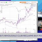 Bj's Wholesale Club Reclaims Buy Point